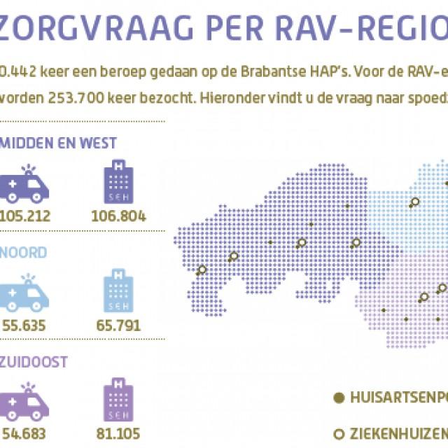 Spoedzorg in Noord-Brabant